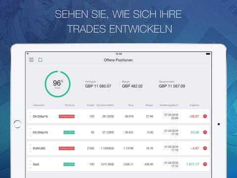 Erfahrung mit trading 212