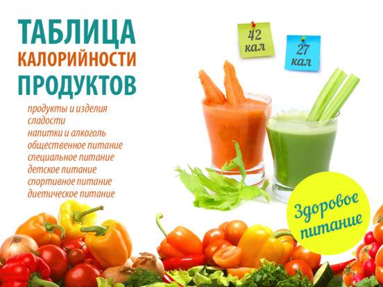 здоровое питание таблица продуктов
