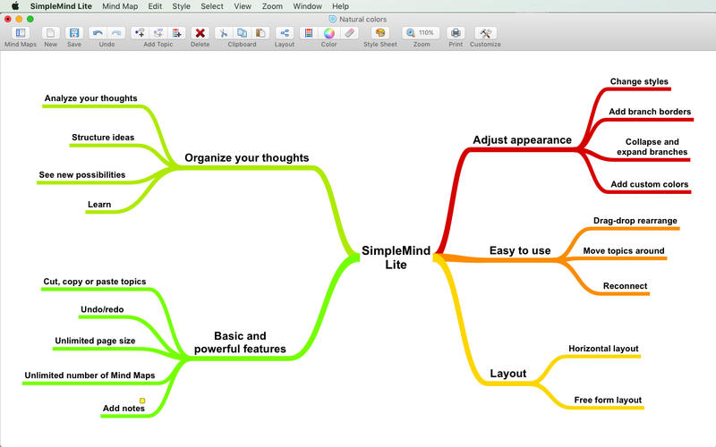 simplemind lite intuitive mind mapping on the mac app store
