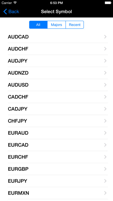 Forex price alerts app