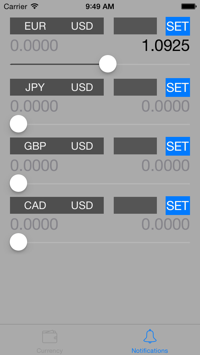 Forex prices real time