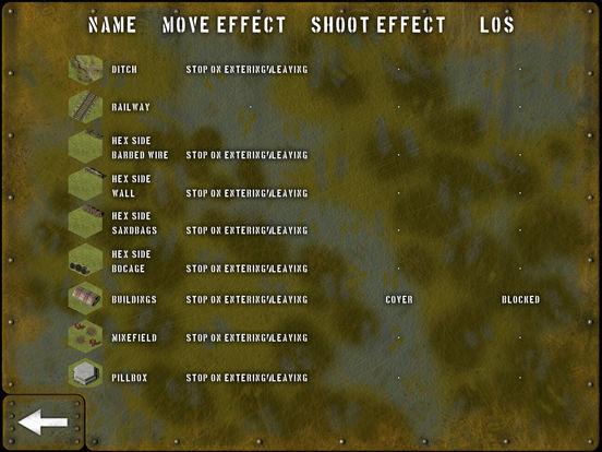 Screenshot 5 Tank Battle: 1945
