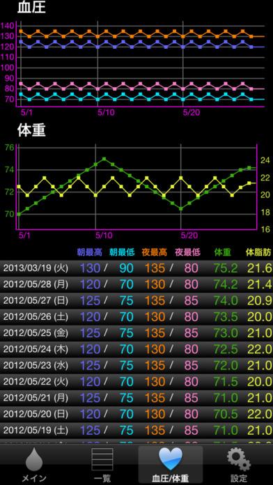 http://a5.mzstatic.com/jp/r30/Purple118/v4/8c/a9/3c/8ca93cec-e450-9f09-a4ee-8b15764e7dd8/screen696x696.jpeg