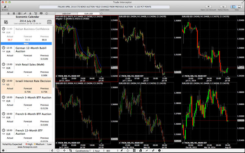Forex brokers back hft clampdown