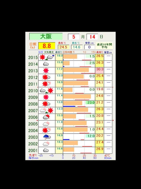 http://a5.mzstatic.com/jp/r30/Purple71/v4/86/1d/f0/861df04b-4b51-e1eb-abe6-8ce3633cebe4/sc1024x768.jpeg