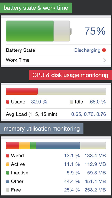 System Status - CPU, memory, battery, disk monitor Screenshots