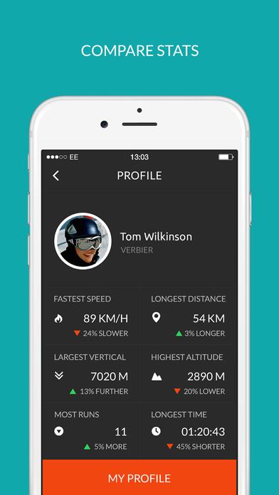 Edge Ski - Tracking, Maps & Resort Info Screenshots