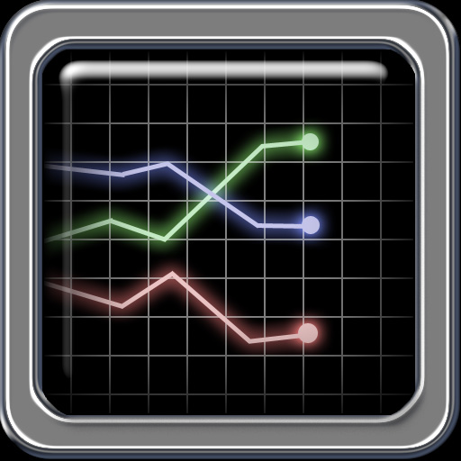 iMemoryGraph - CUBY COM