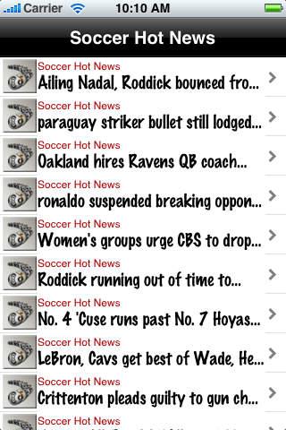 Soccer Hot News