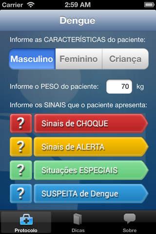 Dengue Unasus