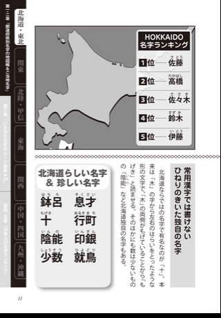 Atlas of Japanese family name