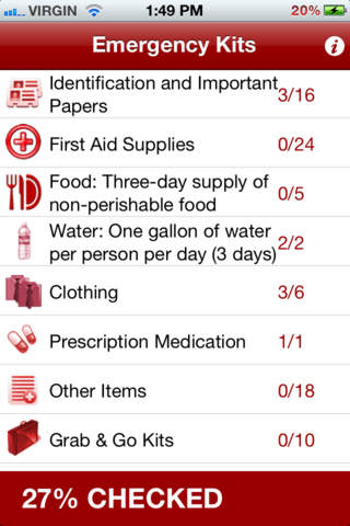 Emergency Kit Checklists