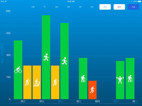 玩免費音樂APP|下載Tactio健康 (跟踪体重, 运动 & 血压) app不用錢|硬是要APP