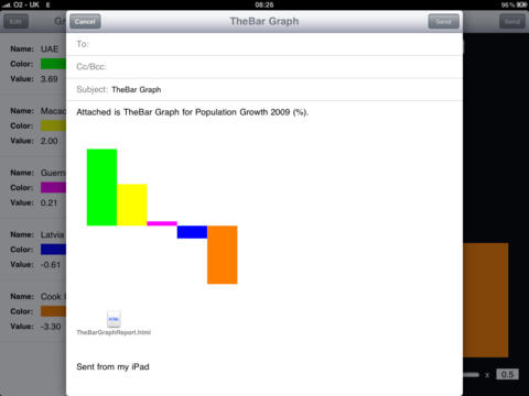 TheBarGraph for iPad iPad Screenshot 3