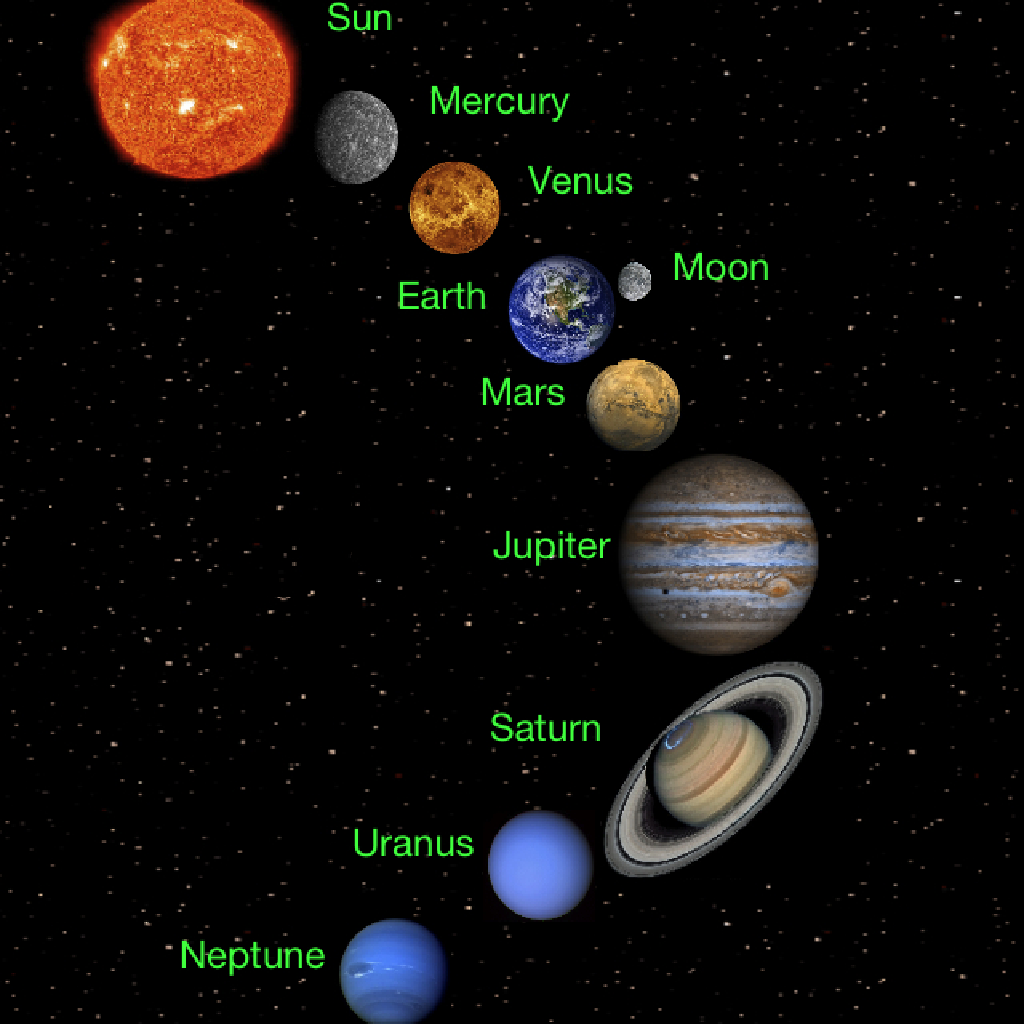 old world solar system - photo #38