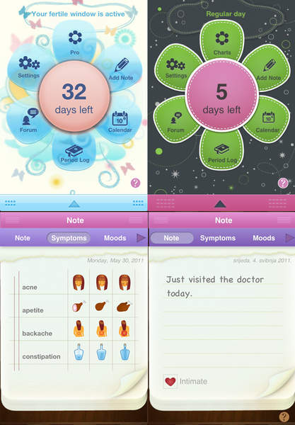 Period Diary (Period, Fertile & Ovulation Tracker) - iPhone Mobile Analytics and App Store Data