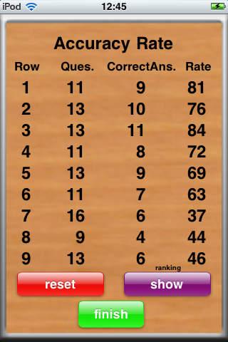 Multiplication Plus iPhone Screenshot 5