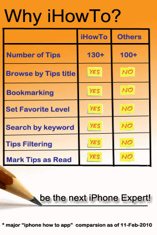 Real Tips & Secrets for iPhone