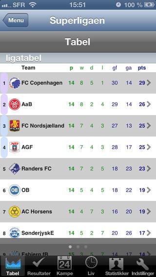 Football Superligaen - Danmarksserien [Denmark] iPhone Screenshot 1