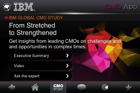 CMO App