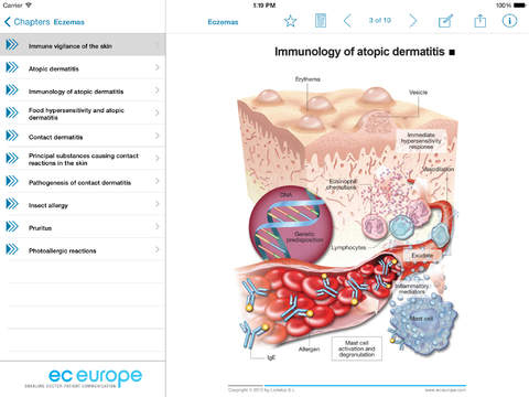 Miniatlas Psoriasis iPad Screenshot 1