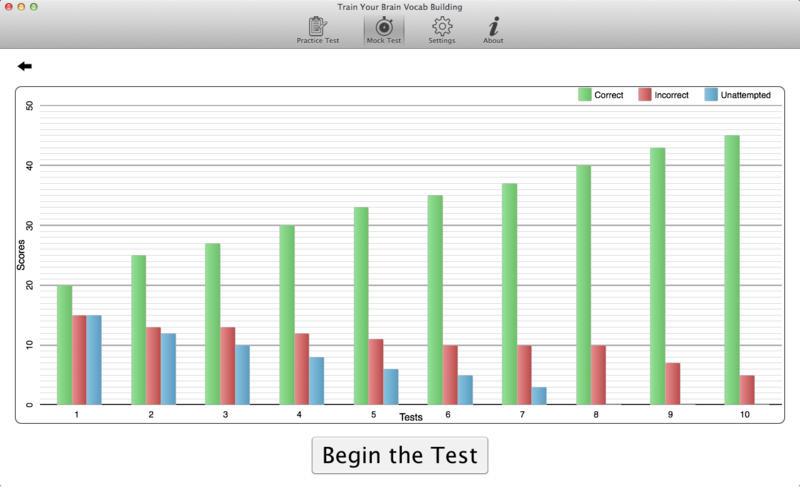 Train Your Brain Vocab Building Lite Screenshot - 5