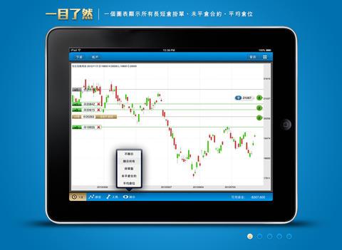 CharTrader|玩財經App免費|玩APPs