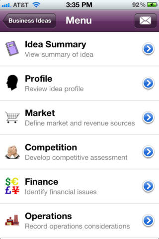 Business Idea Manager