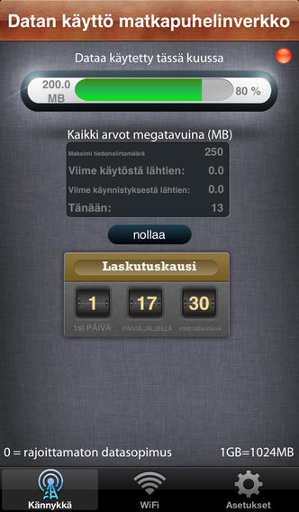 Datan Käyttö Data Usage