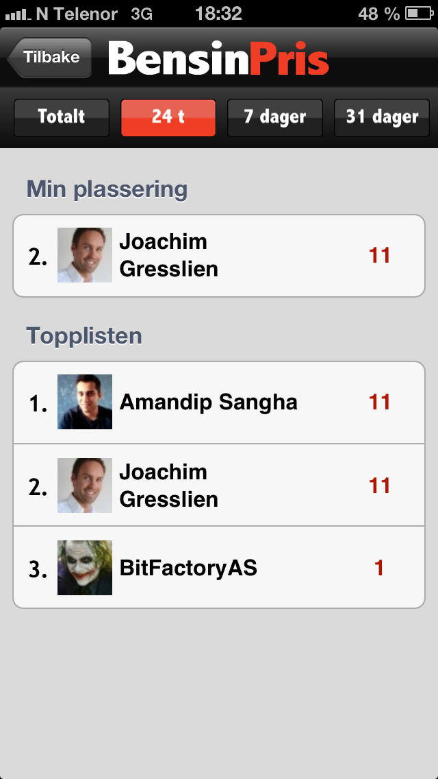 BensinPris Apps for iPhone/iPad screenshot