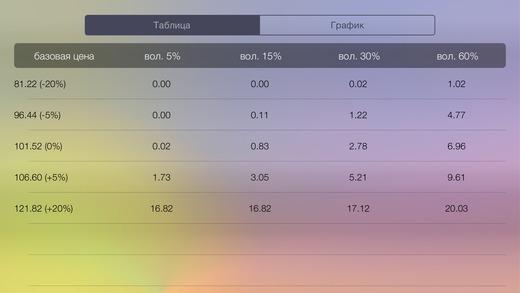 Прогнозы на бинарные опционы iq option