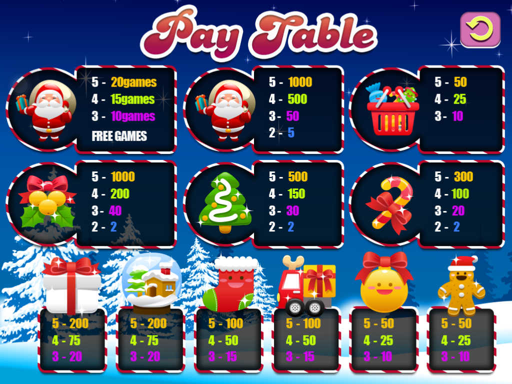 777 slots app with real prizes bingo template