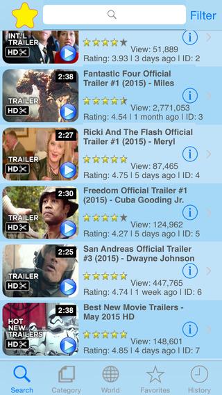 Best uTube for YouTube Video