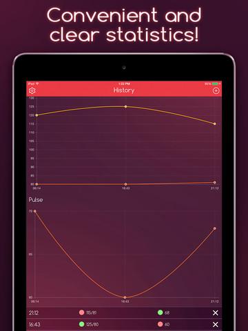 玩免費書籍APP 下載Heart Rate List GOLD app不用錢 硬是要APP
