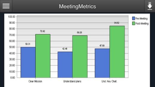 MeetingMetrics