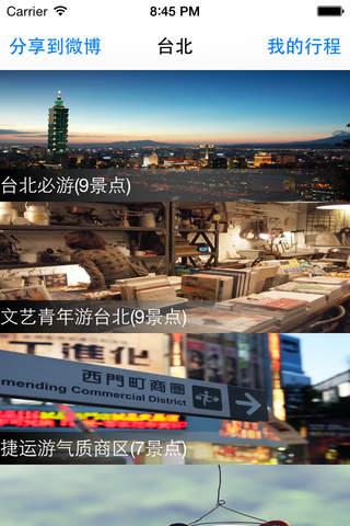 台北旅游攻略 screenshot 2