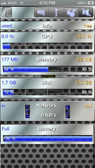 Usage - Memory CPU Battery Network