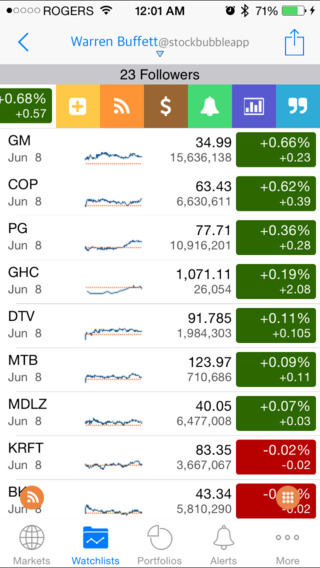 Stock Alert : real-time quotes finance news from Bloomberg Yahoo Google