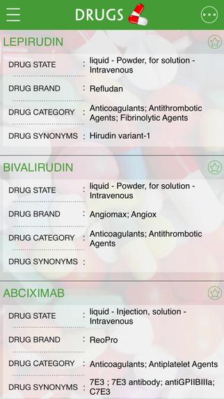 Drugs Pro