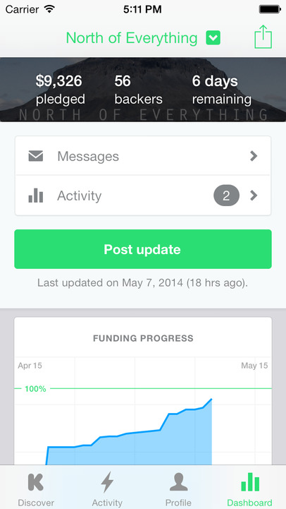 Kickstarter for iPhone - iPhone Mobile Analytics and App Store Data