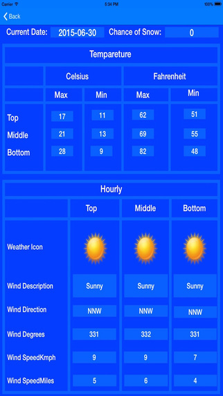 Ski Skiing Weather conditions