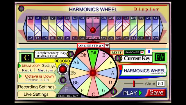 Harmonics Wheel
