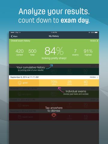 Miller Analogies Exam Prep 2015