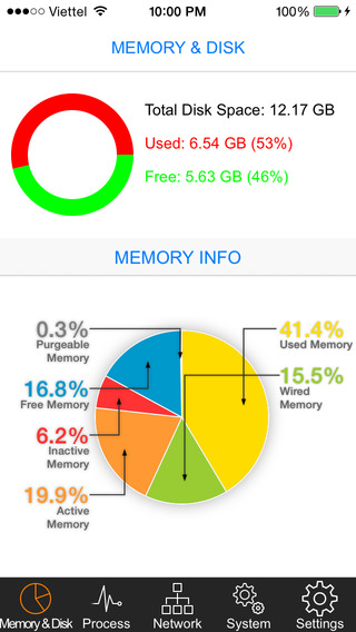 SmartChecker Pro - System Status Information