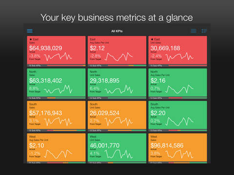 Screenshot of Spotfire Metrics
