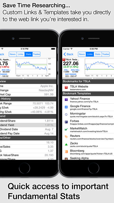 Stock Spy - Stock Market Investor News & Charts iPhone Screenshot 3