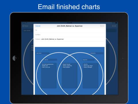 venn diagram maker   easy venn diagrams on the app storeipad screenshot