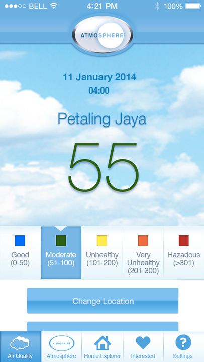 Air pollutant index in malaysia