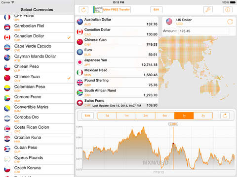 My Currency - Currency Converter iPad Screenshot 1