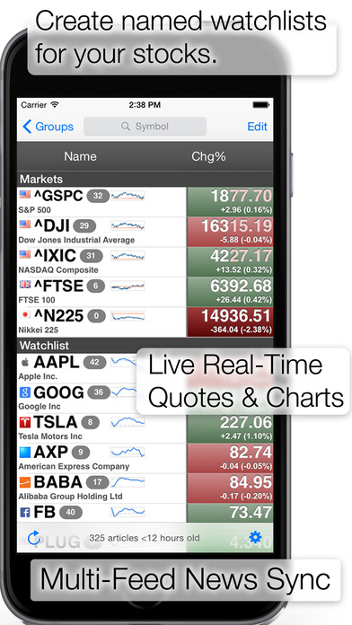 Stock Spy - Stock Market Investor News & Charts iPhone Screenshot 1